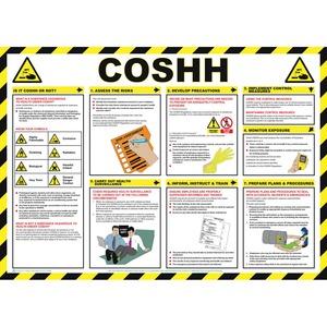 COSHH Poster 590x420mm