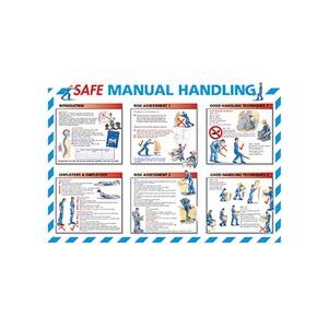 Safe Manual Handling Safety Poster 426x595mm